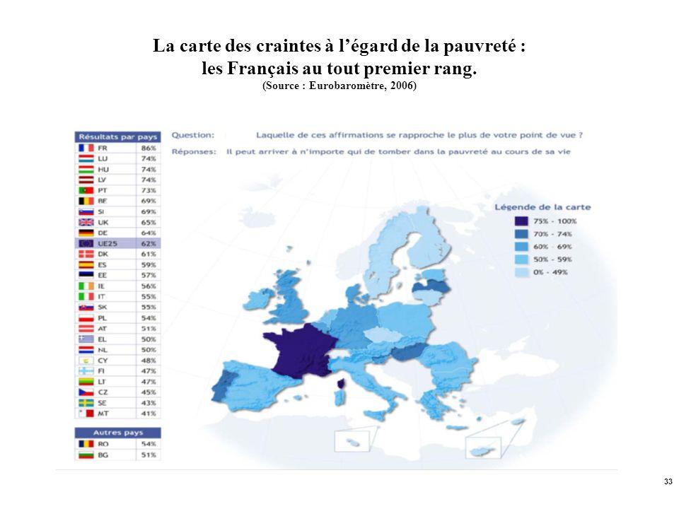 33 La carte des craintes à légard de la pauvreté : les Français au tout premier rang. (Source : Eurobaromètre, 2006)