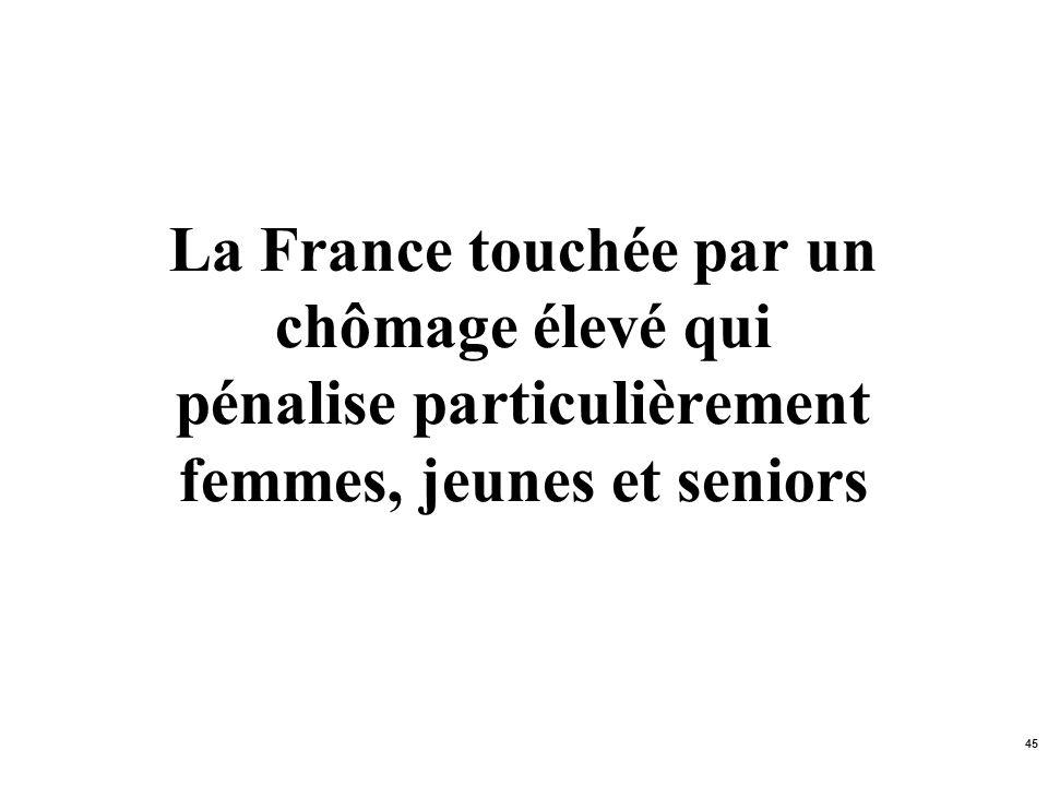 45 La France touchée par un chômage élevé qui pénalise particulièrement femmes, jeunes et seniors