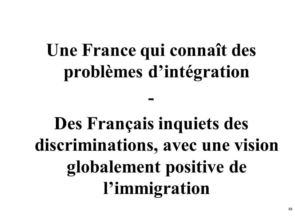 59 Une France qui connaît des problèmes dintégration - Des Français inquiets des discriminations, avec une vision globalement positive de limmigration