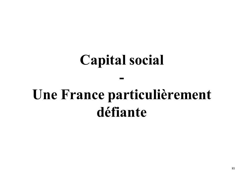 93 Capital social - Une France particulièrement défiante