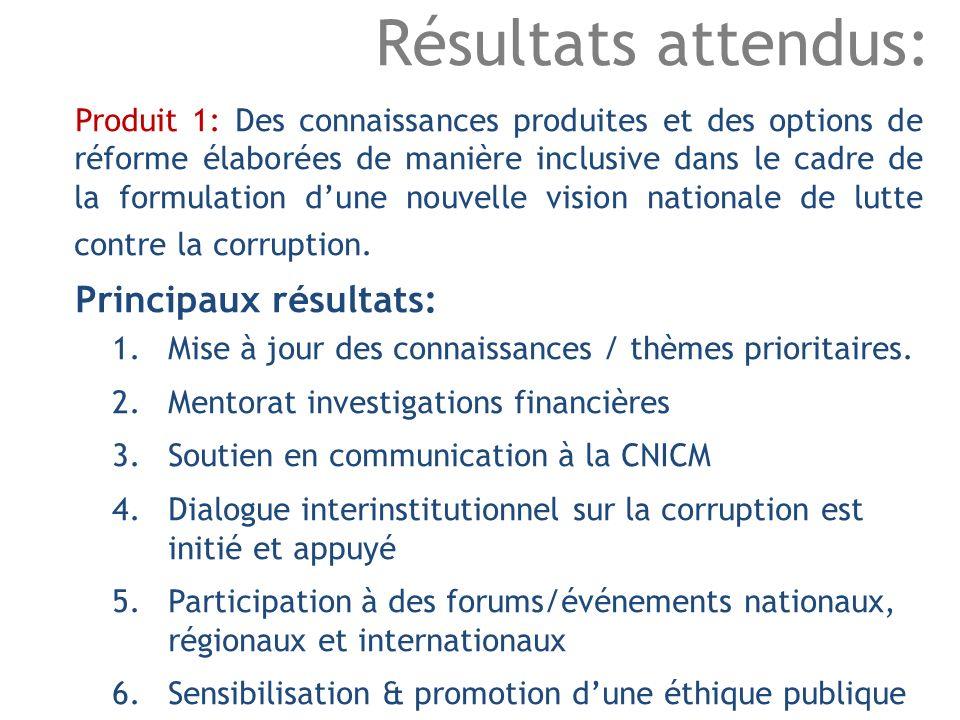 Résultats attendus: Produit 1: Des connaissances produites et des options de réforme élaborées de manière inclusive dans le cadre de la formulation dune nouvelle vision nationale de lutte contre la corruption.
