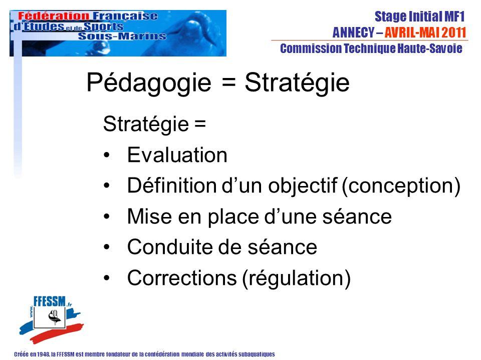 Stage Initial MF1 ANNECY – AVRIL-MAI 2011 Créée en 1948, la FFESSM est membre fondateur de la confédération mondiale des activités subaquatiques Commission Technique Haute-Savoie Les outils, les moyens : cest ce qui va aider le moniteur à atteindre son objectif.