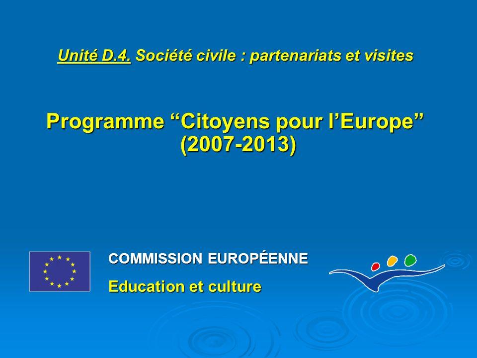 CONTEXTE 1.Un champ daction très vaste 2. Une priorité de la Commission Barroso 3.