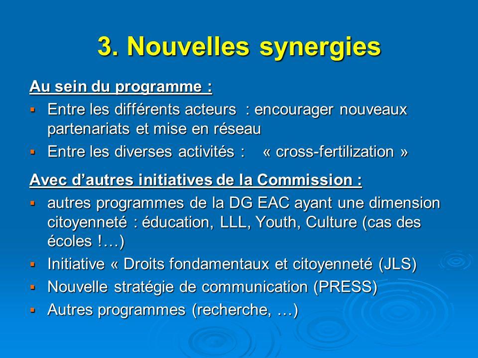 3. Nouvelles synergies Au sein du programme : Entre les différents acteurs : encourager nouveaux partenariats et mise en réseau Entre les différents a