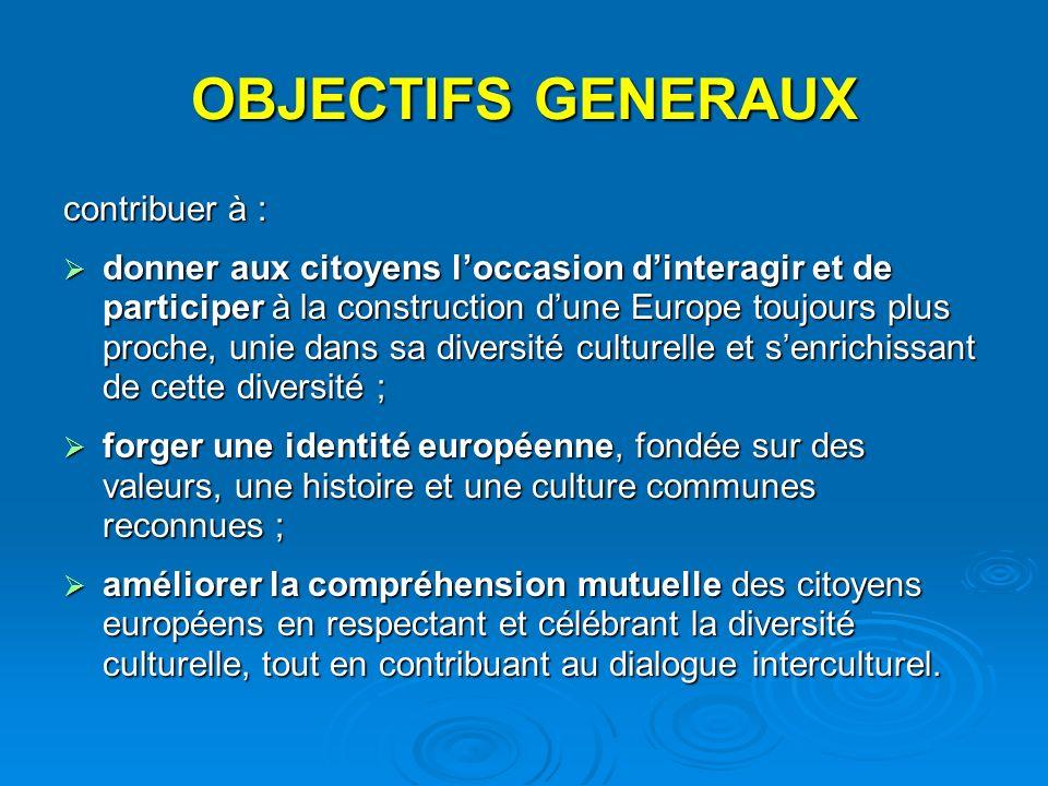 OBJECTIFS GENERAUX contribuer à : donner aux citoyens loccasion dinteragir et de participer à la construction dune Europe toujours plus proche, unie dans sa diversité culturelle et senrichissant de cette diversité ; donner aux citoyens loccasion dinteragir et de participer à la construction dune Europe toujours plus proche, unie dans sa diversité culturelle et senrichissant de cette diversité ; forger une identité européenne, fondée sur des valeurs, une histoire et une culture communes reconnues ; forger une identité européenne, fondée sur des valeurs, une histoire et une culture communes reconnues ; améliorer la compréhension mutuelle des citoyens européens en respectant et célébrant la diversité culturelle, tout en contribuant au dialogue interculturel.