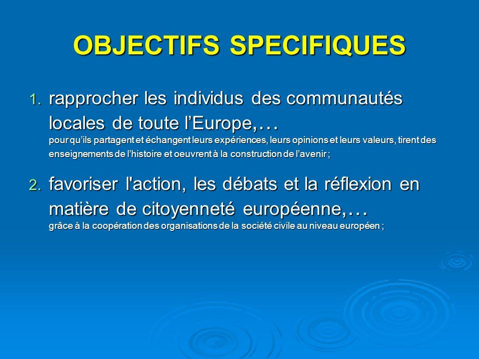 OBJECTIFS SPECIFIQUES 1.