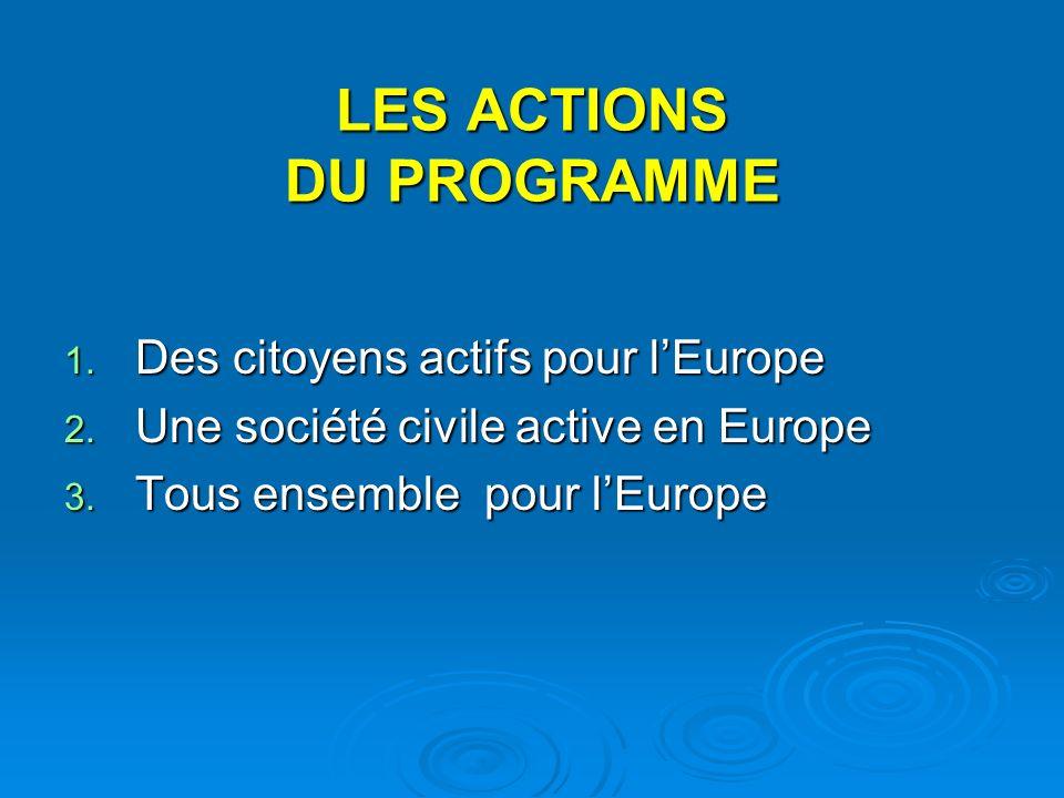 LES ACTIONS DU PROGRAMME 1. Des citoyens actifs pour lEurope 2.