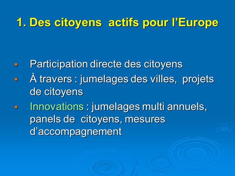 1. Des citoyens actifs pour lEurope Participation directe des citoyens Participation directe des citoyens À travers : jumelages des villes, projets de
