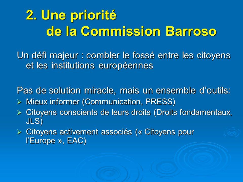 2. Une priorité de la Commission Barroso Un défi majeur : combler le fossé entre les citoyens et les institutions européennes Pas de solution miracle,
