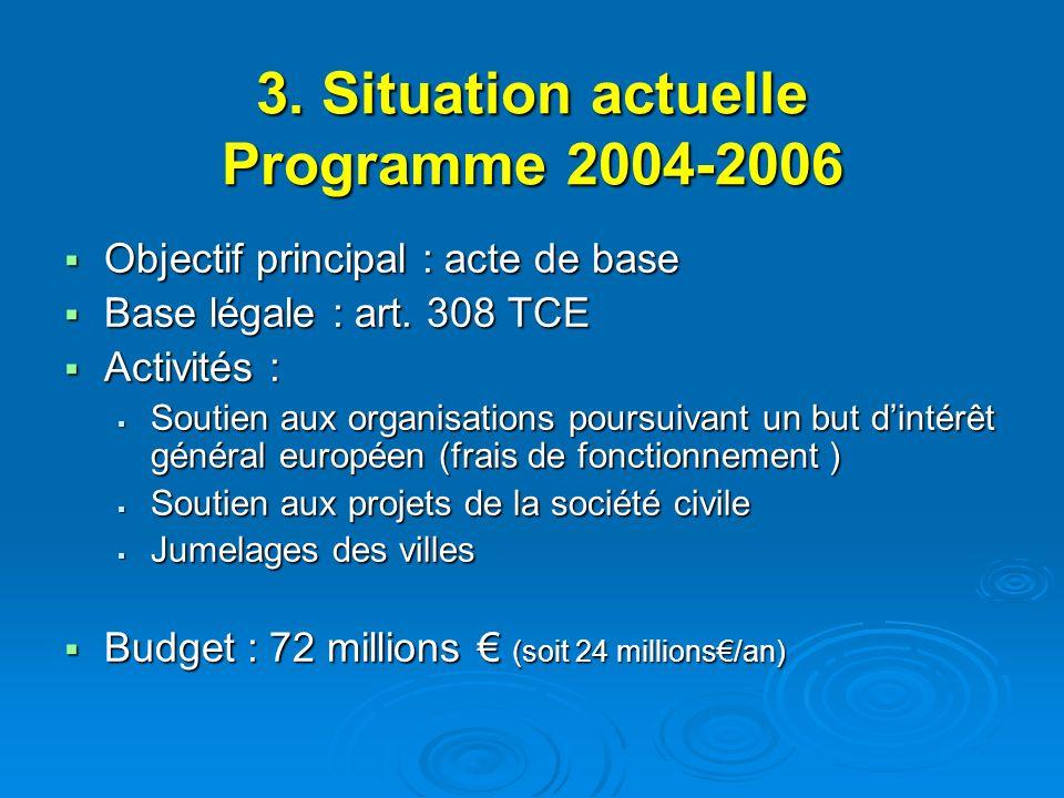 3. Situation actuelle Programme 2004-2006 Objectif principal : acte de base Objectif principal : acte de base Base légale : art. 308 TCE Base légale :