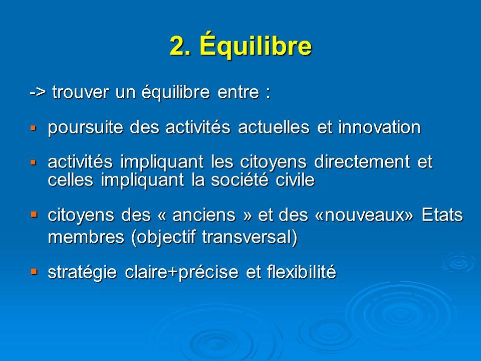 2. Équilibre -> trouver un équilibre entre : poursuite des activités actuelles et innovation poursuite des activités actuelles et innovation activités