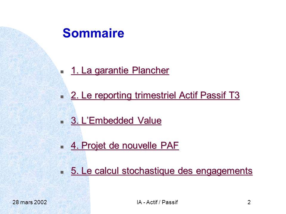 IA - Actif / Passif2 Sommaire n 1. La garantie Plancher n 2.