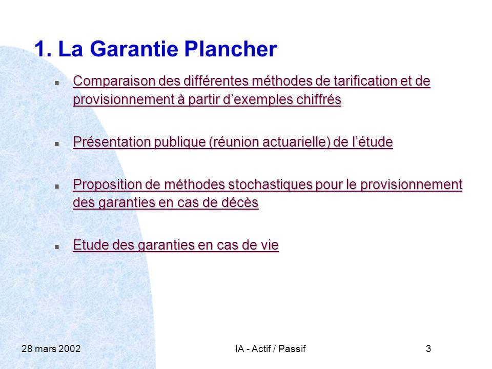 28 mars 2002IA - Actif / Passif3 1.