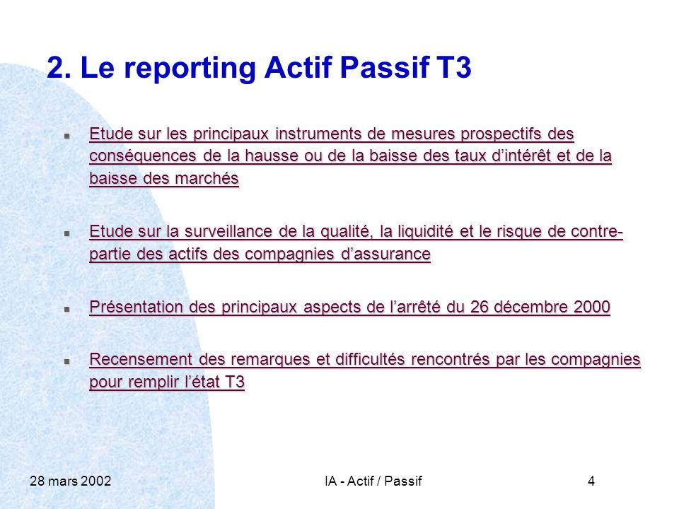28 mars 2002IA - Actif / Passif4 2.