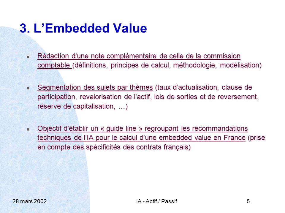 28 mars 2002IA - Actif / Passif5 3.