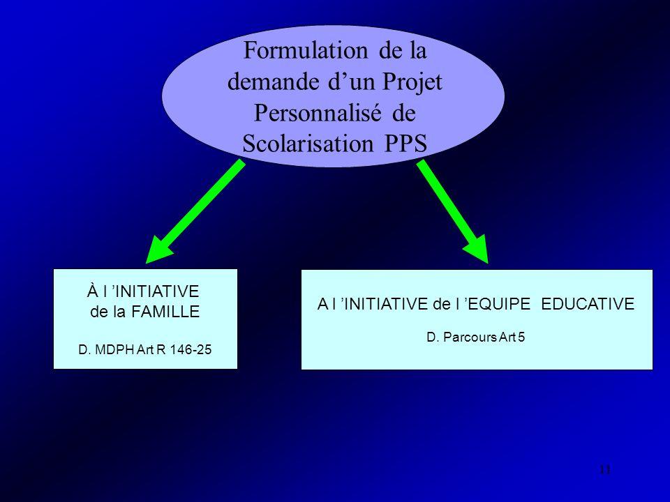 11 Formulation de la demande dun Projet Personnalisé de Scolarisation PPS A l INITIATIVE de l EQUIPE EDUCATIVE D. Parcours Art 5 À l INITIATIVE de la