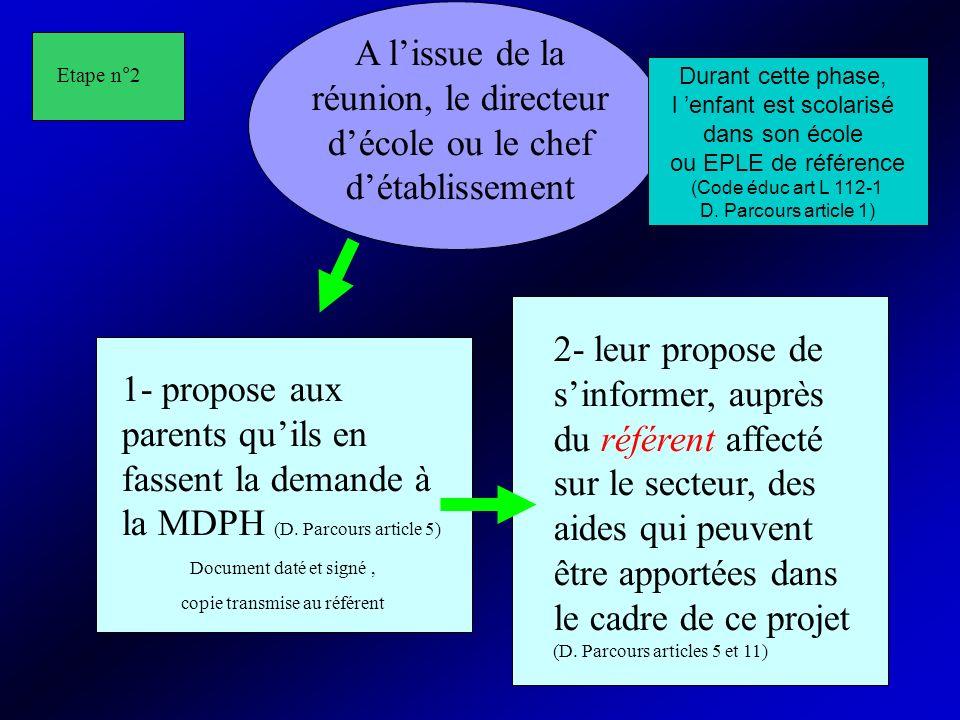 13 A lissue de la réunion, le directeur décole ou le chef détablissement 1- propose aux parents quils en fassent la demande à la MDPH (D. Parcours art