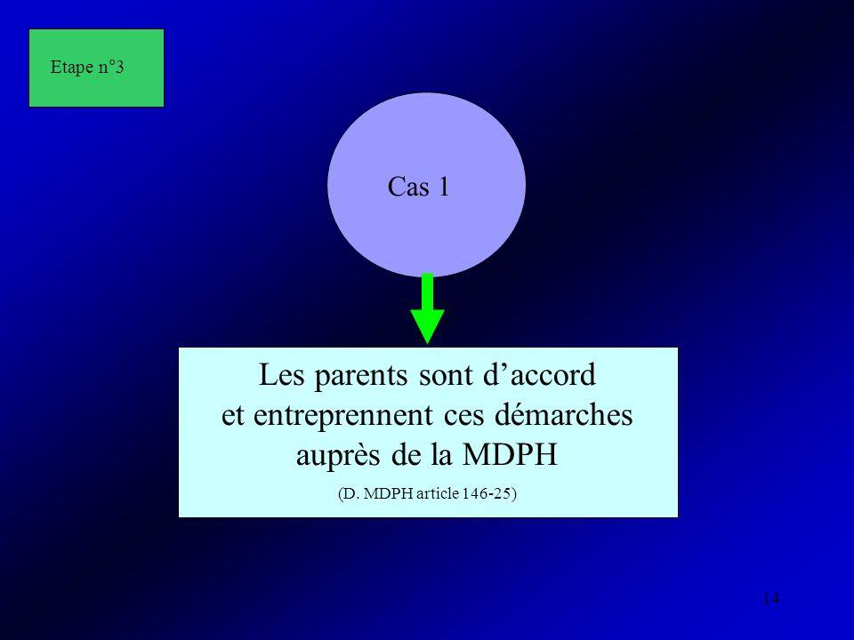 14 Cas 1 Les parents sont daccord et entreprennent ces démarches auprès de la MDPH (D. MDPH article 146-25) Etape n°3