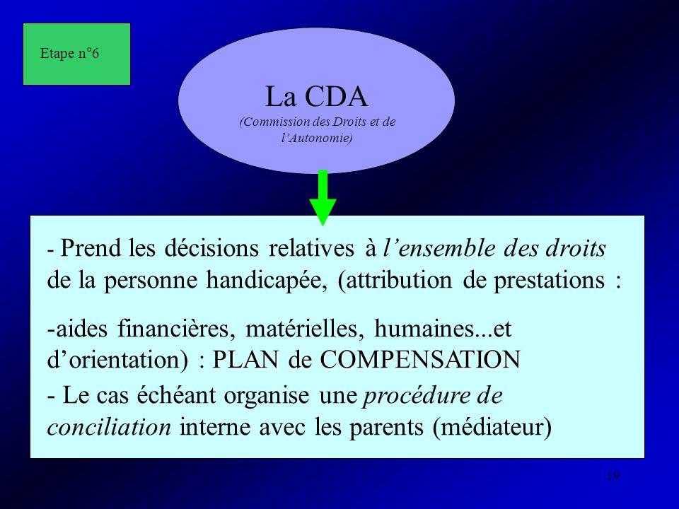 19 La CDA (Commission des Droits et de lAutonomie) - Prend les décisions relatives à lensemble des droits de la personne handicapée, (attribution de p