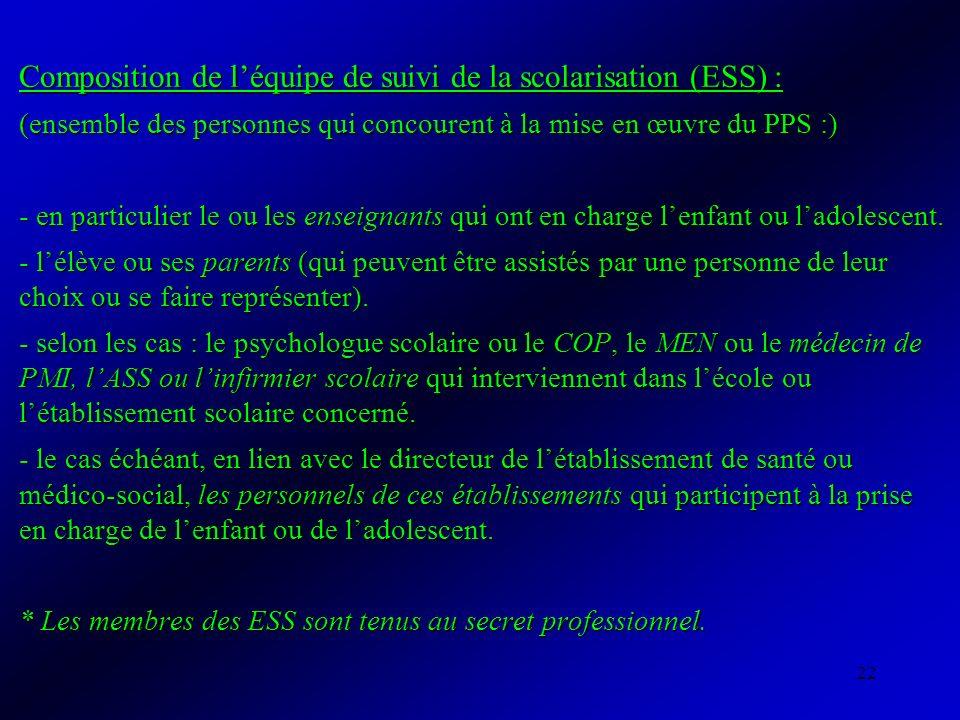 22 Composition de léquipe de suivi de la scolarisation (ESS) : (ensemble des personnes qui concourent à la mise en œuvre du PPS :) - en particulier le