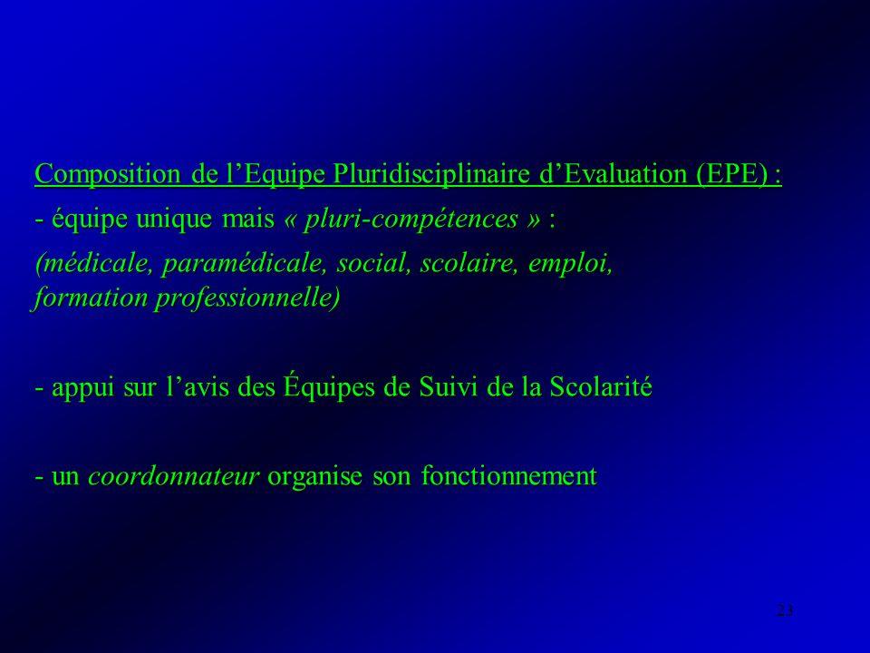 23 Composition de lEquipe Pluridisciplinaire dEvaluation (EPE) : - équipe unique mais « pluri-compétences » : (médicale, paramédicale, social, scolair