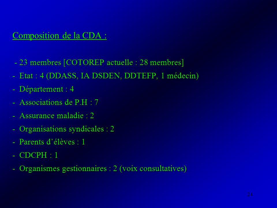 24 Composition de la CDA : - 23 membres [COTOREP actuelle : 28 membres] - 23 membres [COTOREP actuelle : 28 membres] - Etat : 4 (DDASS, IA DSDEN, DDTE