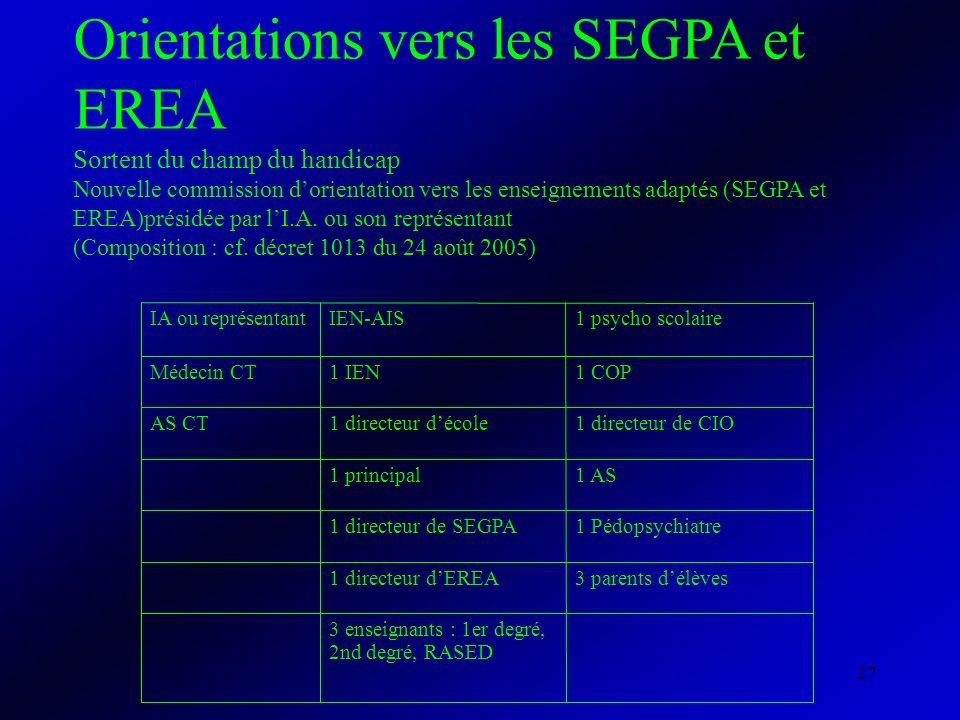 27 Orientations vers les SEGPA et EREA Sortent du champ du handicap Nouvelle commission dorientation vers les enseignements adaptés (SEGPA et EREA)pré