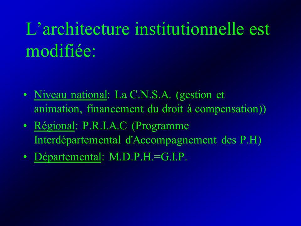 Larchitecture institutionnelle est modifiée: Niveau national: La C.N.S.A. (gestion et animation, financement du droit à compensation)) Régional: P.R.I