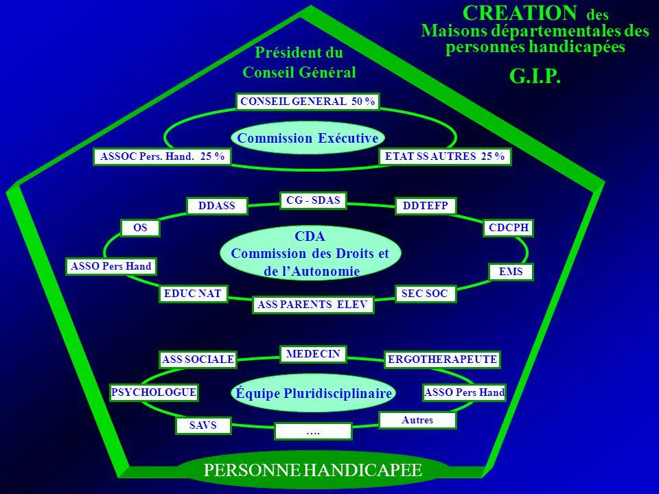 CREATION des Maisons départementales des personnes handicapées G.I.P. Commission Exécutive Équipe Pluridisciplinaire CDA Commission des Droits et de l