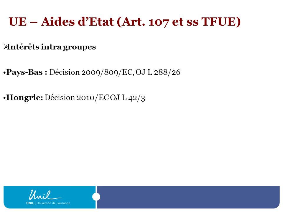 UE – Aides dEtat (Art. 107 et ss TFUE) Intérêts intra groupes Pays-Bas : Décision 2009/809/EC, OJ L 288/26 Hongrie: Décision 2010/EC OJ L 42/3