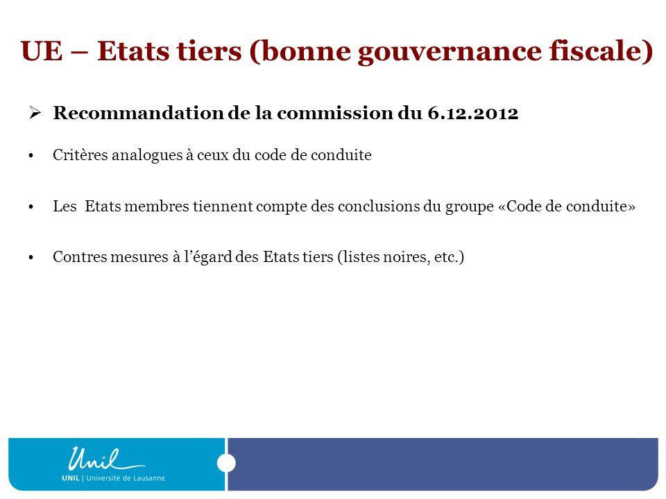 UE – Etats tiers (bonne gouvernance fiscale) Recommandation de la commission du 6.12.2012 Critères analogues à ceux du code de conduite Les Etats memb