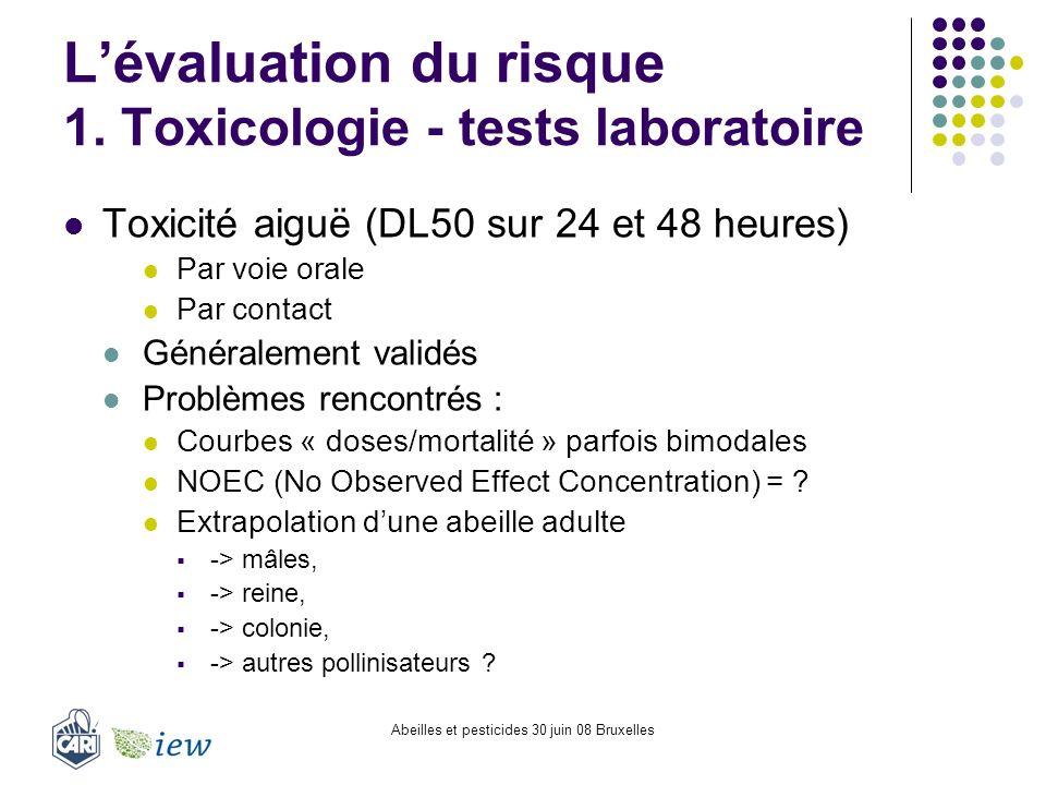 Abeilles et pesticides 30 juin 08 Bruxelles Lévaluation du risque 1. Toxicologie - tests laboratoire Toxicité aiguë (DL50 sur 24 et 48 heures) Par voi