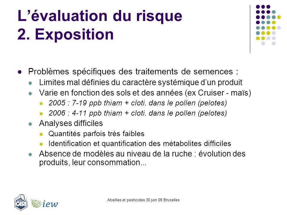 Abeilles et pesticides 30 juin 08 Bruxelles Lévaluation du risque 2. Exposition Problèmes spécifiques des traitements de semences : Limites mal défini