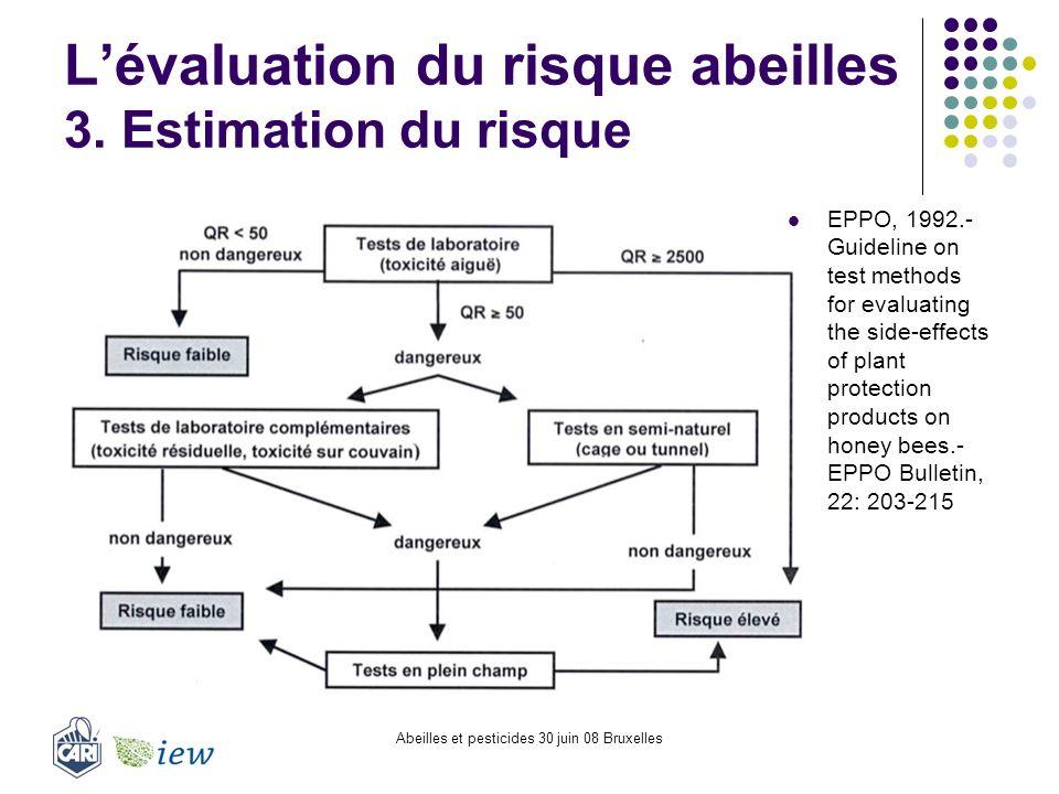 Abeilles et pesticides 30 juin 08 Bruxelles Lévaluation du risque abeilles 3. Estimation du risque EPPO, 1992.- Guideline on test methods for evaluati