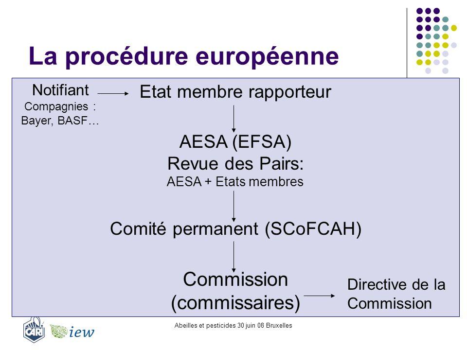 Abeilles et pesticides 30 juin 08 Bruxelles La procédure européenne Etat membre rapporteur AESA (EFSA) Revue des Pairs: AESA + Etats membres Comité pe