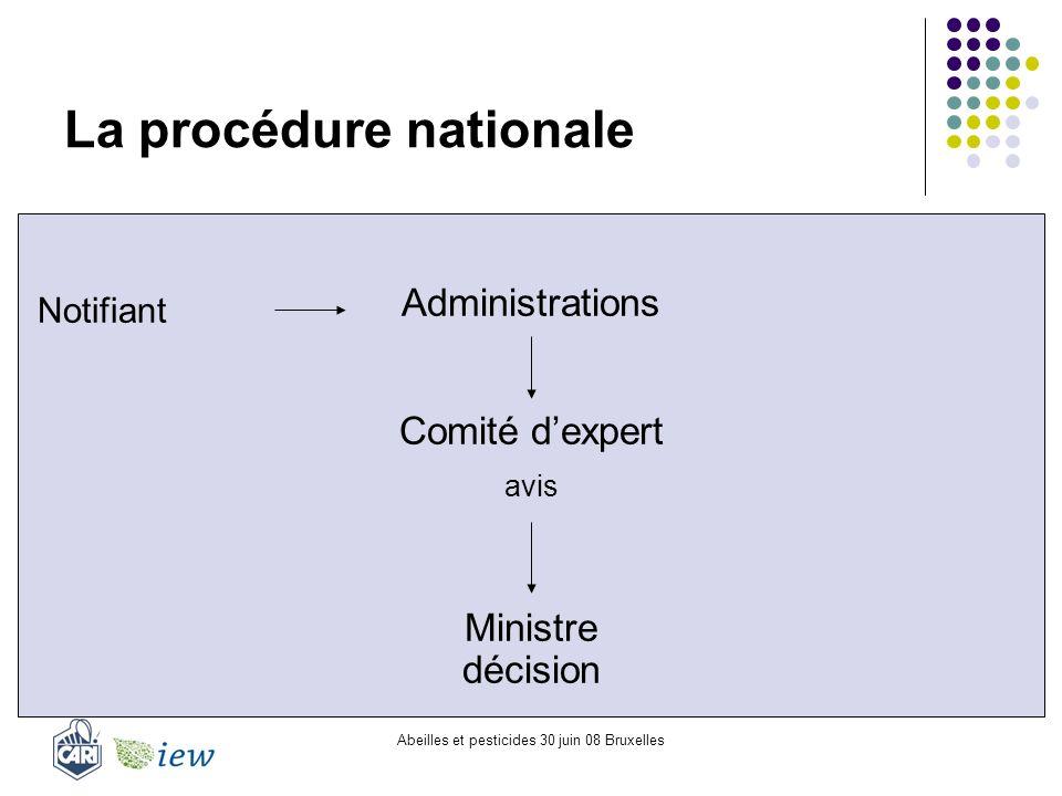 Abeilles et pesticides 30 juin 08 Bruxelles La procédure nationale Administrations Comité dexpert avis Ministre décision Notifiant