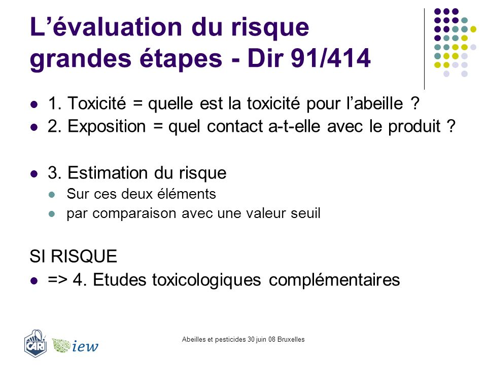 Abeilles et pesticides 30 juin 08 Bruxelles Lévaluation du risque grandes étapes - Dir 91/414 1. Toxicité = quelle est la toxicité pour labeille ? 2.