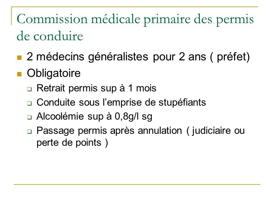 Commission médicale primaire des permis de conduire 2 médecins généralistes pour 2 ans ( préfet) Obligatoire Retrait permis sup à 1 mois Conduite sous