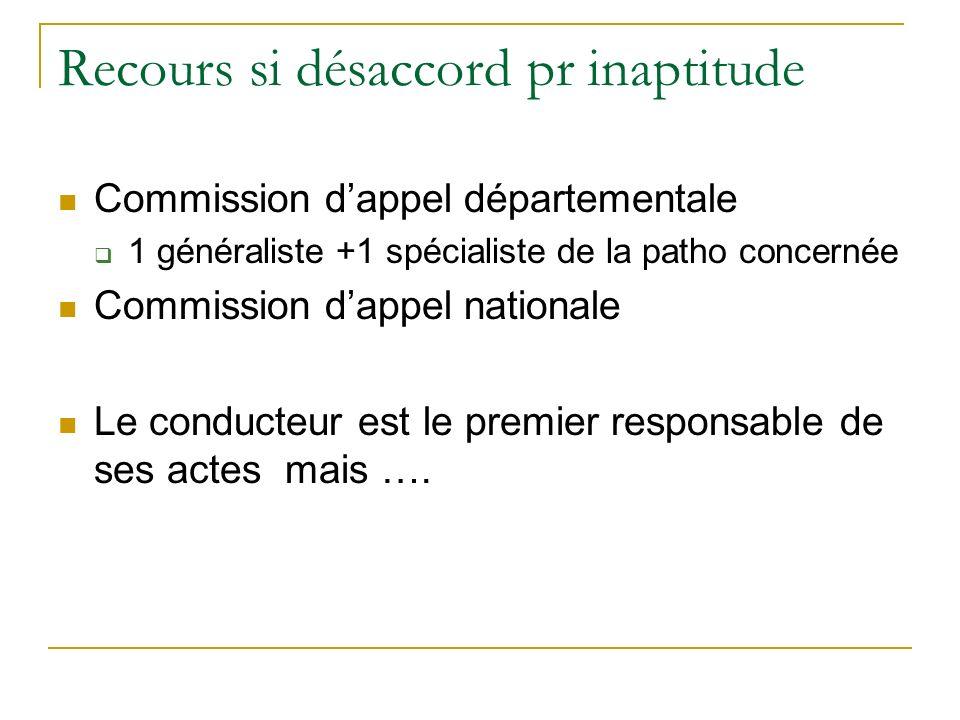 Recours si désaccord pr inaptitude Commission dappel départementale 1 généraliste +1 spécialiste de la patho concernée Commission dappel nationale Le