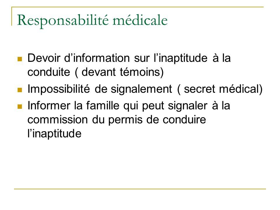 Responsabilité médicale Devoir dinformation sur linaptitude à la conduite ( devant témoins) Impossibilité de signalement ( secret médical) Informer la
