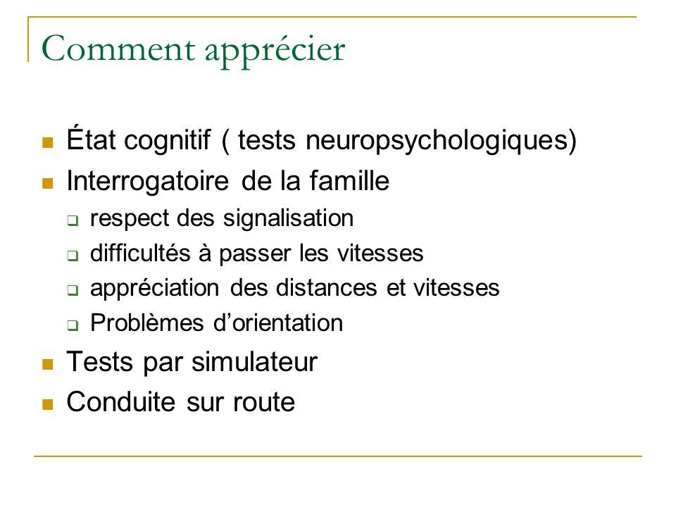 Comment apprécier État cognitif ( tests neuropsychologiques) Interrogatoire de la famille respect des signalisation difficultés à passer les vitesses