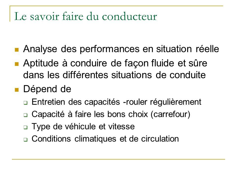 Le savoir faire du conducteur Analyse des performances en situation réelle Aptitude à conduire de façon fluide et sûre dans les différentes situations