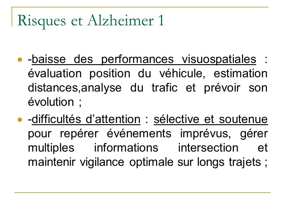 Risques et Alzheimer 1 -baisse des performances visuospatiales : évaluation position du véhicule, estimation distances,analyse du trafic et prévoir so