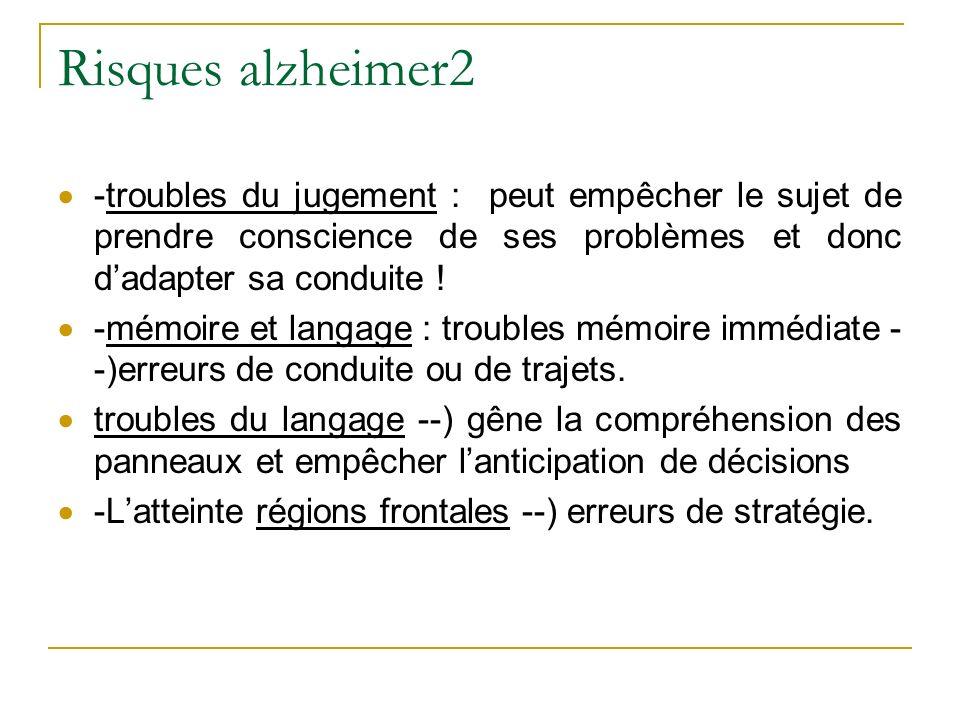 Risques alzheimer2 -troubles du jugement : peut empêcher le sujet de prendre conscience de ses problèmes et donc dadapter sa conduite ! -mémoire et la