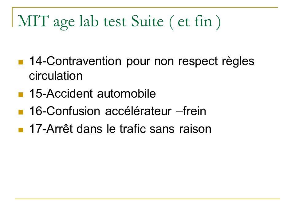 MIT age lab test Suite ( et fin ) 14-Contravention pour non respect règles circulation 15-Accident automobile 16-Confusion accélérateur –frein 17-Arrê