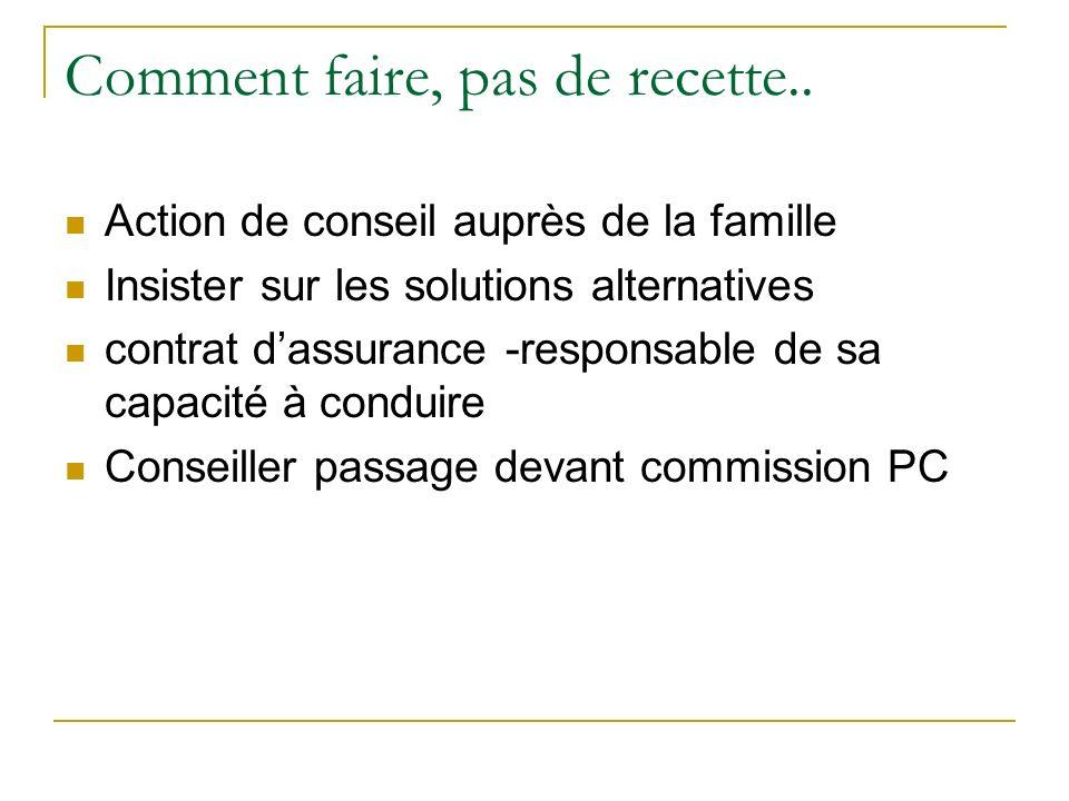 Comment faire, pas de recette.. Action de conseil auprès de la famille Insister sur les solutions alternatives contrat dassurance -responsable de sa c