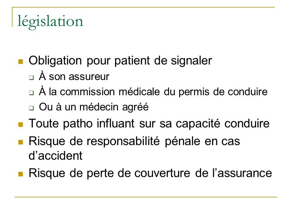 législation Obligation pour patient de signaler À son assureur À la commission médicale du permis de conduire Ou à un médecin agréé Toute patho influa
