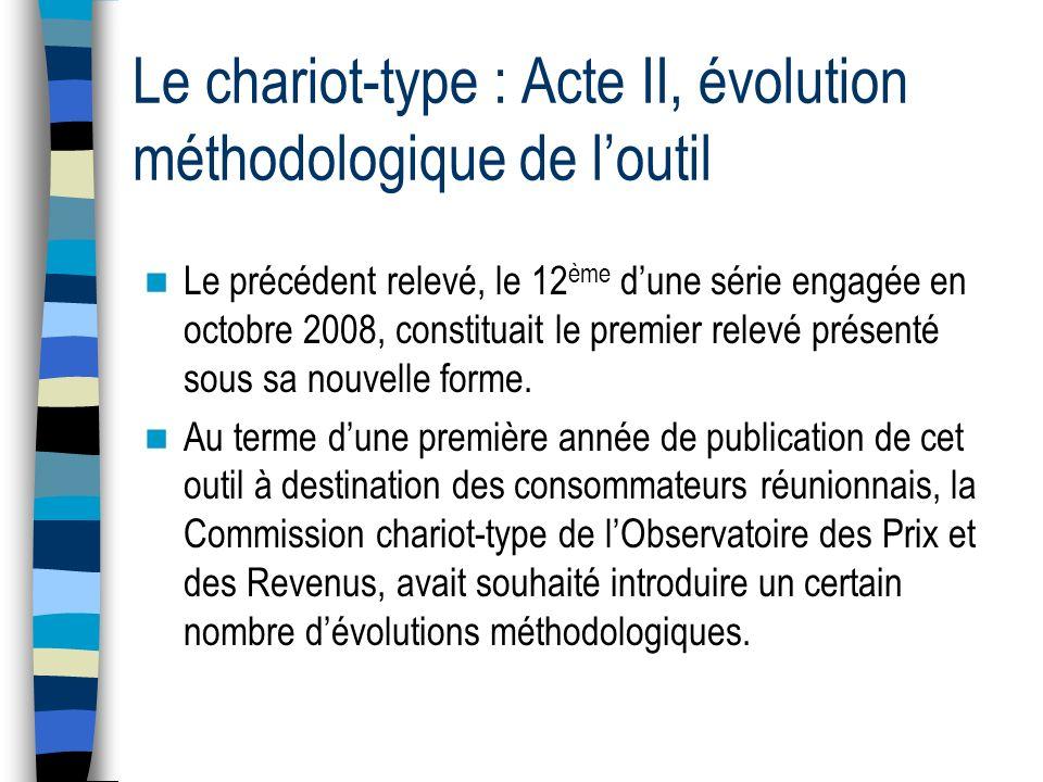 Le chariot-type : Acte II, évolution méthodologique de loutil Le précédent relevé, le 12 ème dune série engagée en octobre 2008, constituait le premier relevé présenté sous sa nouvelle forme.