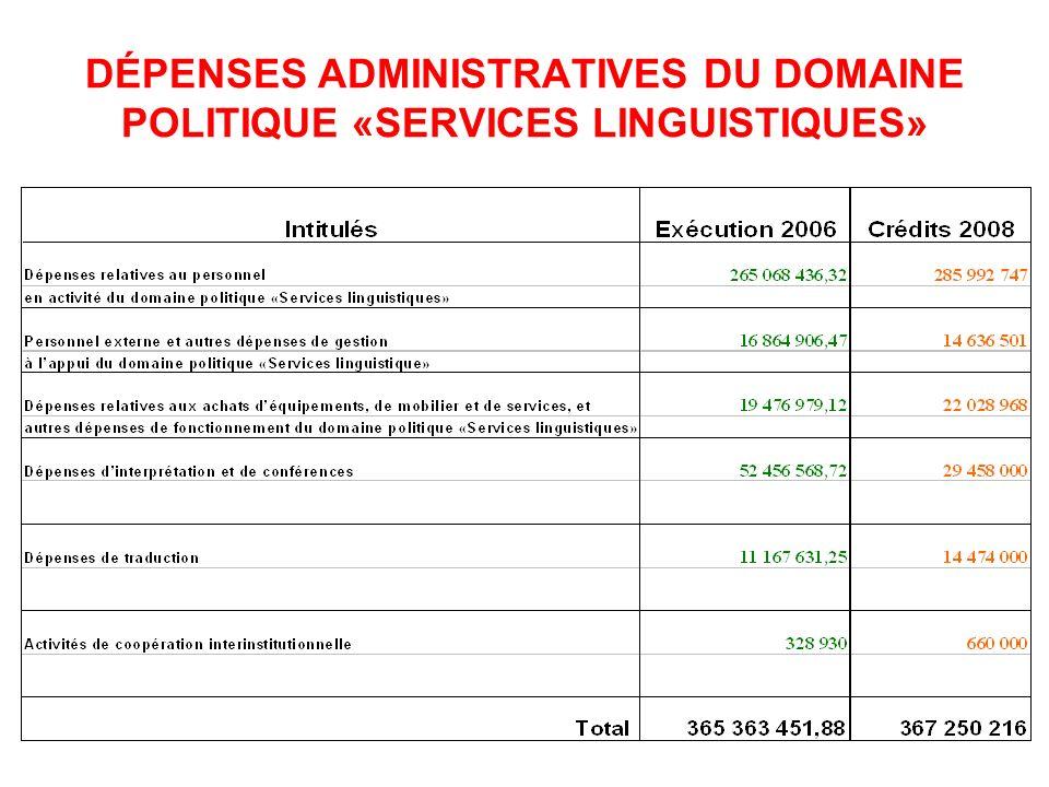DÉPENSES ADMINISTRATIVES DU DOMAINE POLITIQUE «SERVICES LINGUISTIQUES»