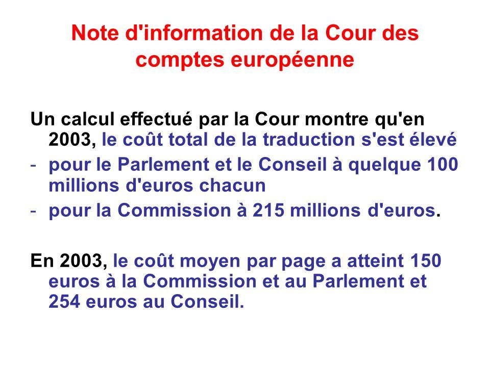 Note d information de la Cour des comptes européenne Un calcul effectué par la Cour montre qu en 2003, le coût total de la traduction s est élevé -pour le Parlement et le Conseil à quelque 100 millions d euros chacun -pour la Commission à 215 millions d euros.